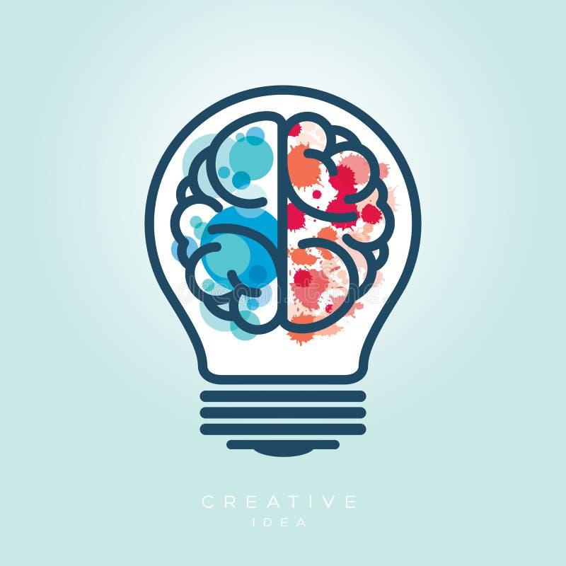 Kreative Glühlampe-gelassener und rechter Brain Idea Icon vektor abbildung