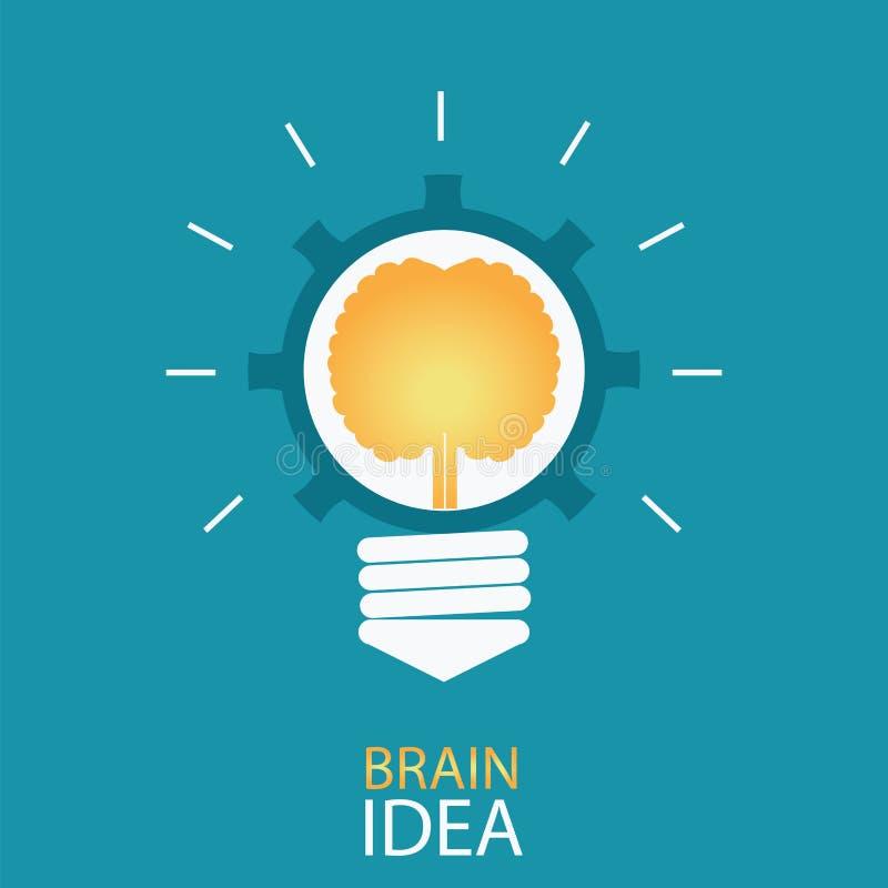 Kreative Glühlampe mit Gehirn und Gang lizenzfreie abbildung