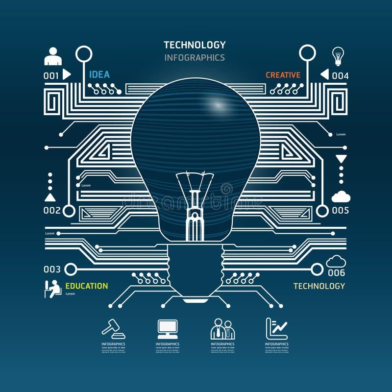Kreative Glühlampezusammenfassungs-Schaltkreistechnik infographic.vect stock abbildung
