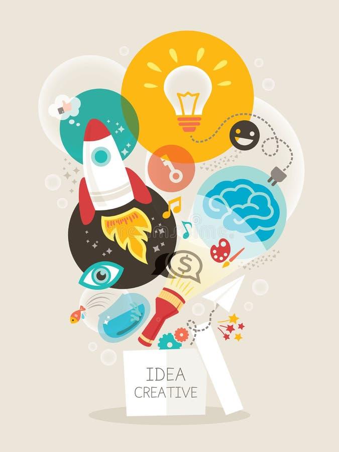 kreative Ideenillustration lizenzfreie abbildung