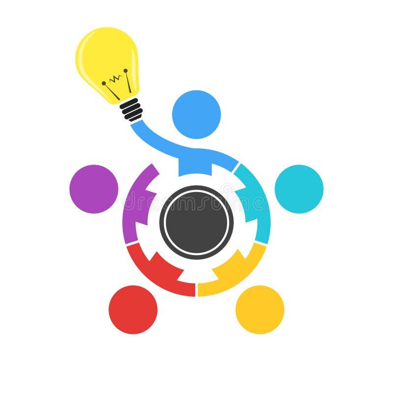 Kreative Ideenlampe des Vektorgeschäftsillustrationskonzeptes lizenzfreie abbildung