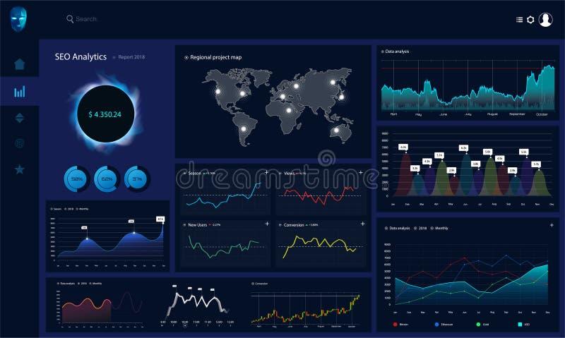 Kreative Vektorillustration von Netzarmaturenbrettinformationen vektor abbildung