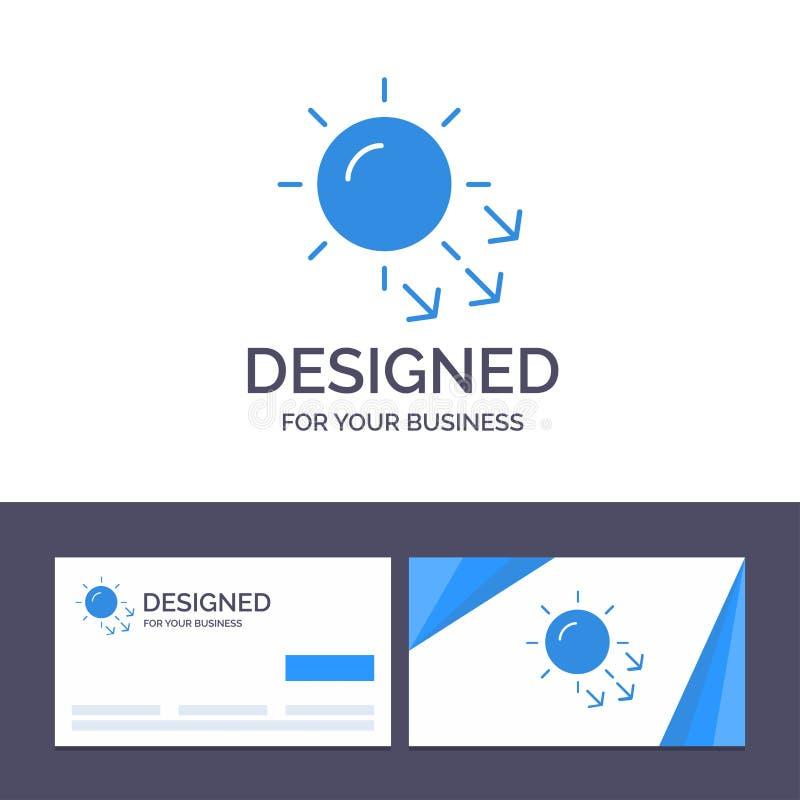Kreative Visitenkarte- und Logoschablone Dermatologie, trockene Haut, Haut, Hautpflege-Vektor-Illustration stock abbildung