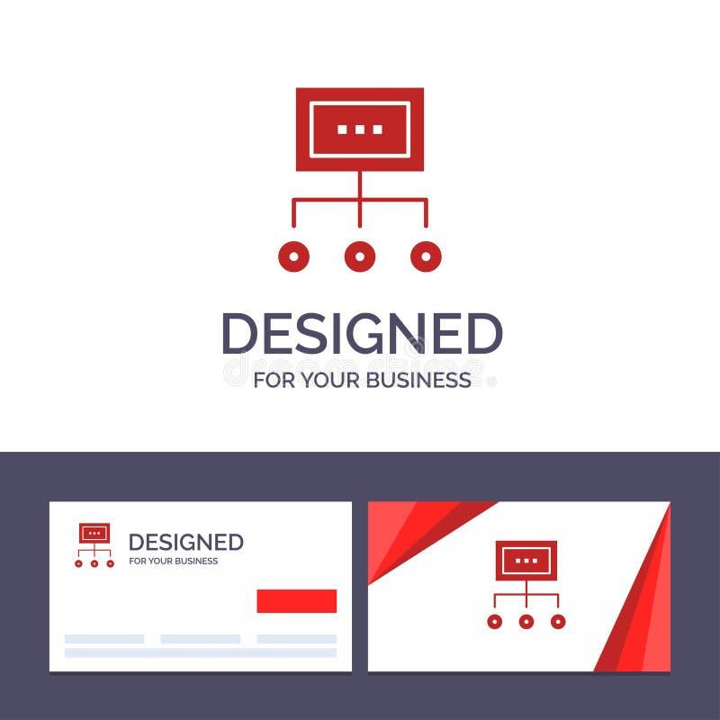 Kreative Visitenkarte- und Logoschablone Netz, Geschäft, Diagramm, Diagramm, Management, Organisation, Plan, Prozessvektor vektor abbildung