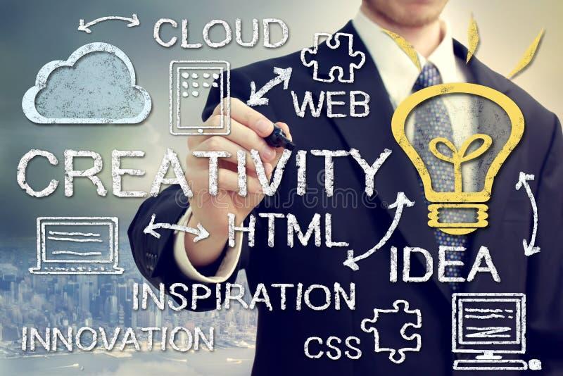 Kreativität und Wolken-Datenverarbeitungskonzept vektor abbildung