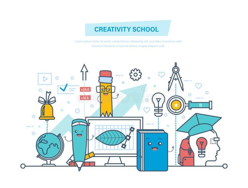 Kreativitätsschule Brainstorming, Kreativität, intelligente Bildung, Werkzeuge der Kreativität lizenzfreie abbildung