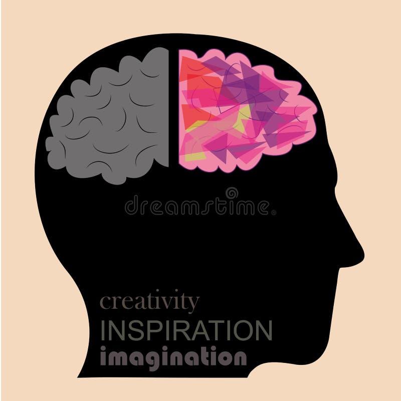 Kreativitet och logisk hjärna royaltyfri illustrationer