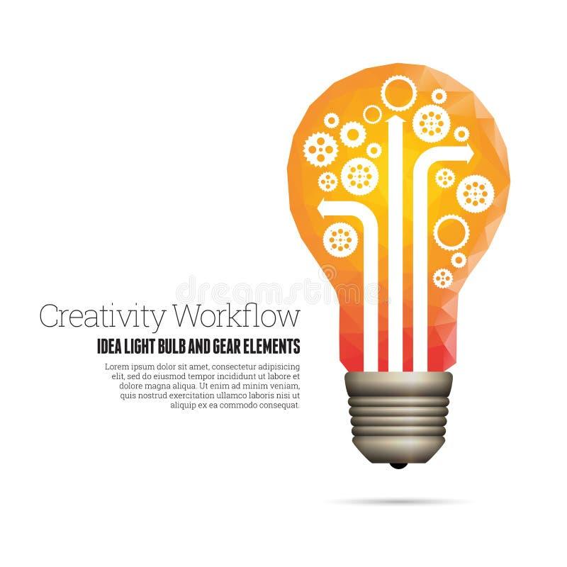 KreativitetWorkflow royaltyfri illustrationer