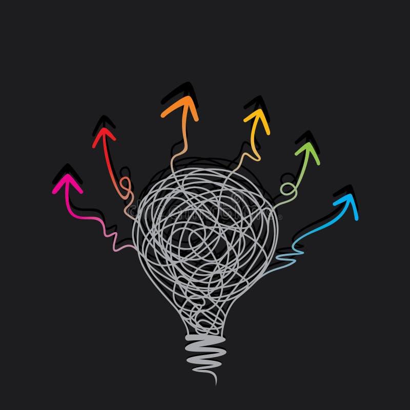 Kreatywnie żarówki nakreślenie ołówkową i różną kolorową strzała out od projekta ilustracji