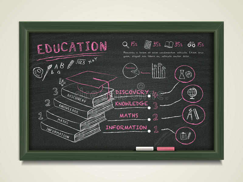 Kreatywnie blackboard z edukacja elementami ilustracja wektor
