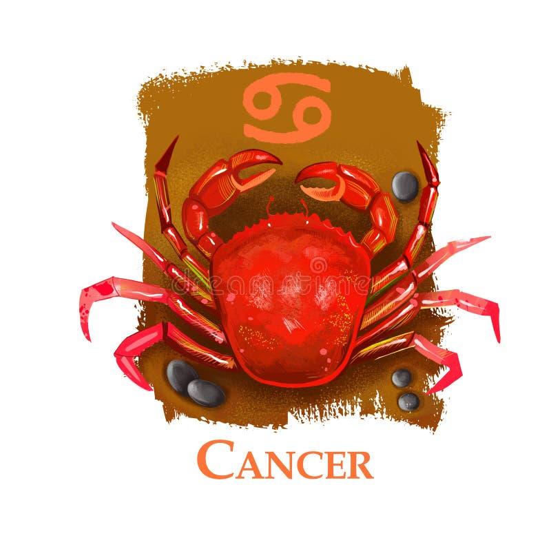 Kreatywnie cyfrowa ilustracja astrologiczny szyldowy nowotwór Czwarty dwanaście podpisuje wewnątrz zodiaka Horoskopu wodny elemen ilustracji