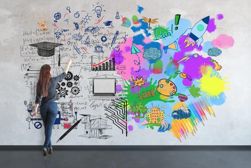 Kreatywnie i analytical główkowania pojęcie ilustracji