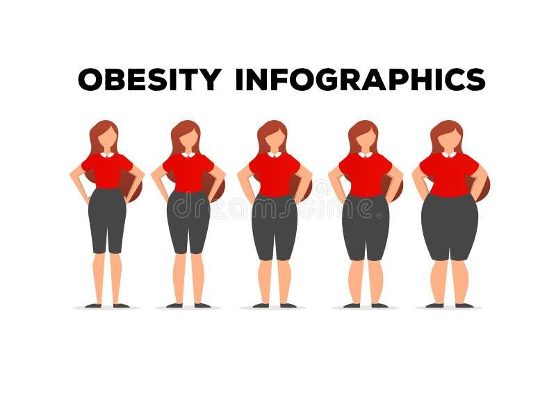 Kreatywnie infographics ciężaru strata Zdrowy styl życia i normalny ciężar royalty ilustracja