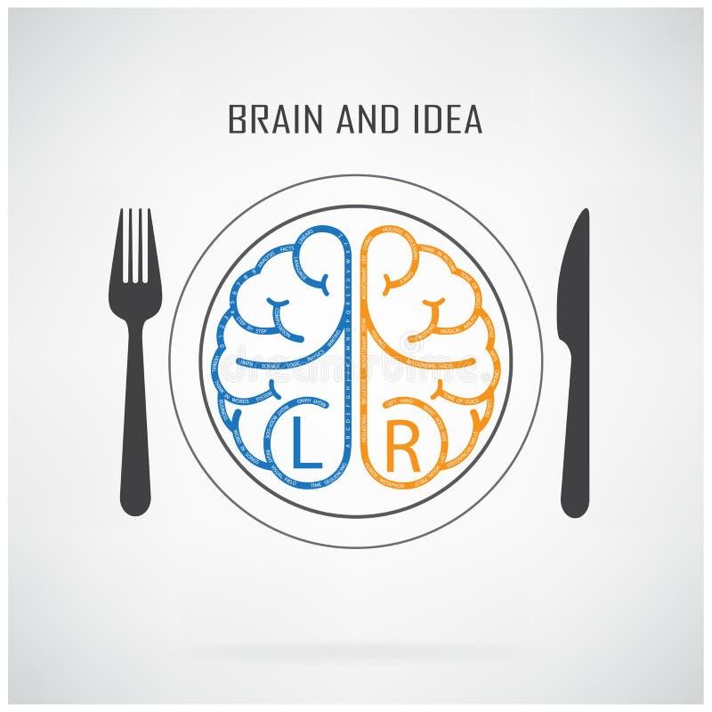 Kreatywnie lewego mózg i prawego mózg pomysłu pojęcie royalty ilustracja