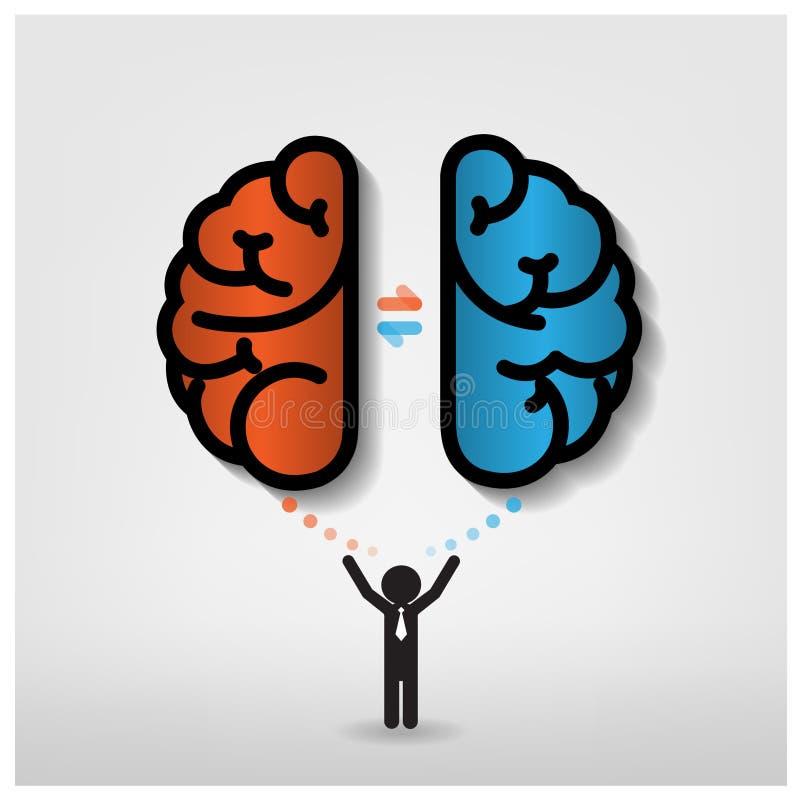 Kreatywnie lewy i prawy móżdżkowy pomysłu pojęcia backgro ilustracji