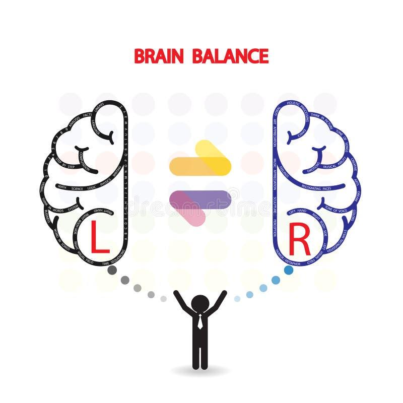 Kreatywnie lewy i prawy móżdżkowy pomysłu pojęcia tło royalty ilustracja