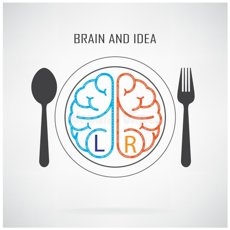 Kreatywnie lewy i prawy mózg znak royalty ilustracja