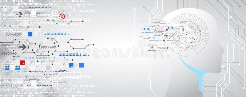 Kreatywnie móżdżkowy pojęcia tło Sztucznej inteligenci conce ilustracja wektor
