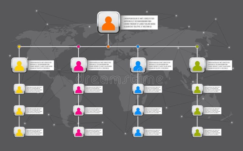 Kreatywnie nowożytny stylowy ilustracyjny korporacyjny rganizational mapy obruszenie na tło Biznesowy pracy flowchart p royalty ilustracja