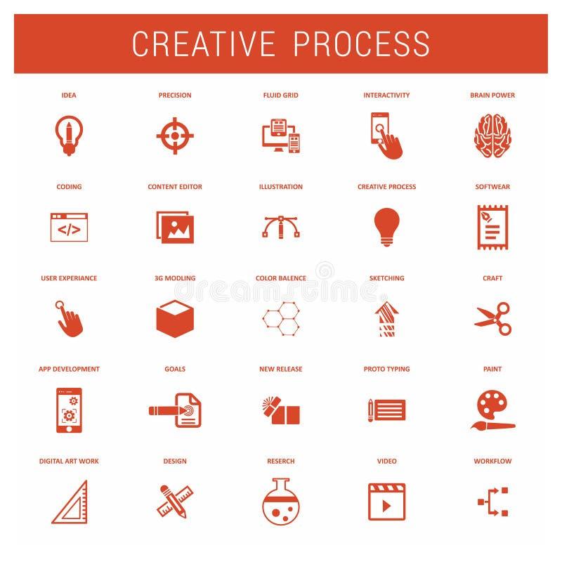 Kreatywnie proces ikony ustawiający wektor royalty ilustracja