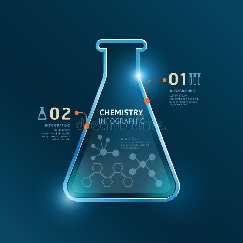 Kreatywnie szablon chemii próbnej tubki sztandaru linia ilustracji