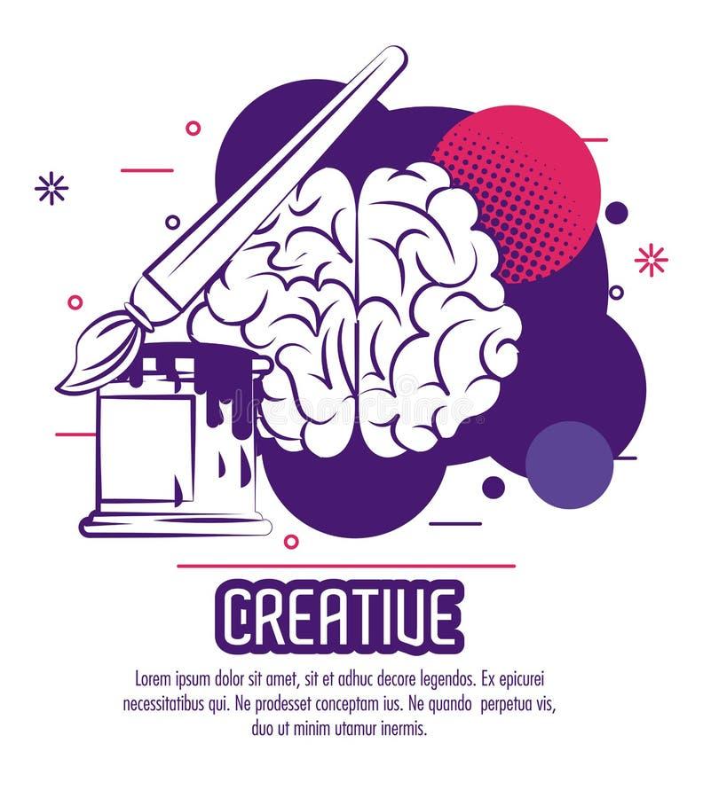 Kreatywnie umysłu plakat royalty ilustracja