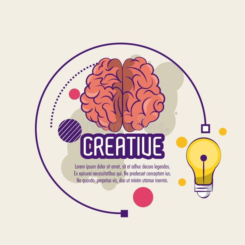 Kreatywnie umysłu plakat ilustracja wektor