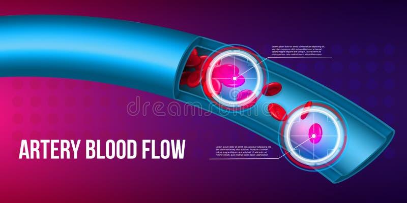 Kreatywnie wektorowa ilustracja arterii komórek krwi strumienia czerwony przepływ, mikrobiologiczny medyczny erytrocytu naczynie ilustracji