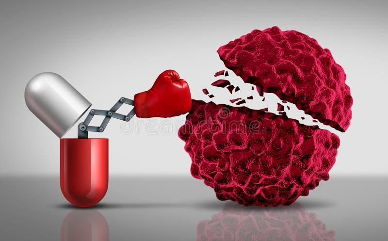 Krebsmedikamente lizenzfreie abbildung