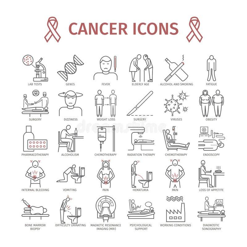 Krebspiktogramm Linie Ikonen eingestellt Vektorzeichen lizenzfreie abbildung