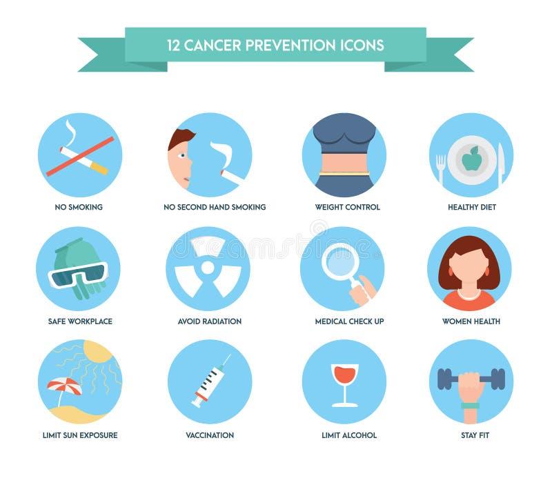 Krebspräventionsikonen Gesundheitspflege und medizinisches Ikonen-Set lizenzfreies stockfoto