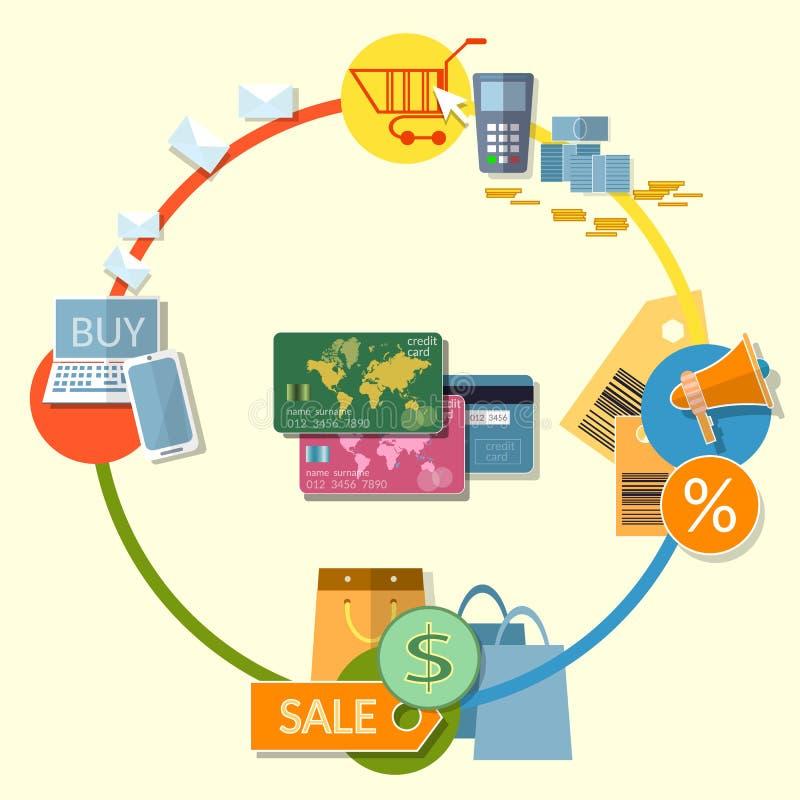 Kreditkortar för internetshoppinge-kommers begrepp lagrar direktanslutet royaltyfri illustrationer