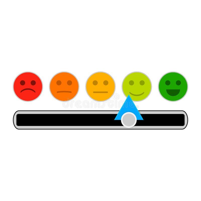 Kreditstimmungsindikator mit Lächelngesicht lizenzfreie abbildung