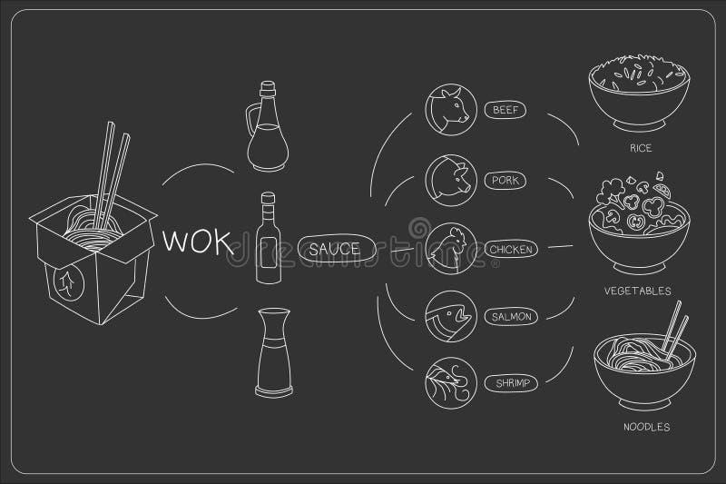 Kredowa stylowa wektorowa ilustracja naczynie konstruktor dla kawiarni lub restauracji chi?skie jedzenie Sk?adniki i bior? oddalo ilustracji