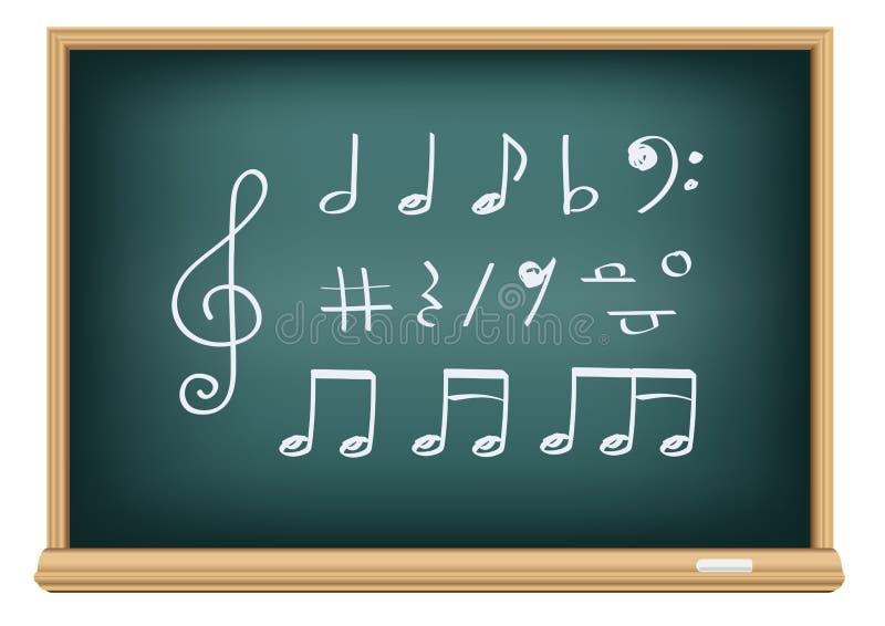 kredowe rysunkowe muzyczne notatki ilustracji