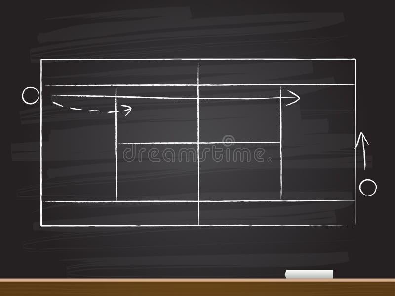Kredowy ręka rysunek z tenisowym sądem r?wnie? zwr?ci? corel ilustracji wektora royalty ilustracja