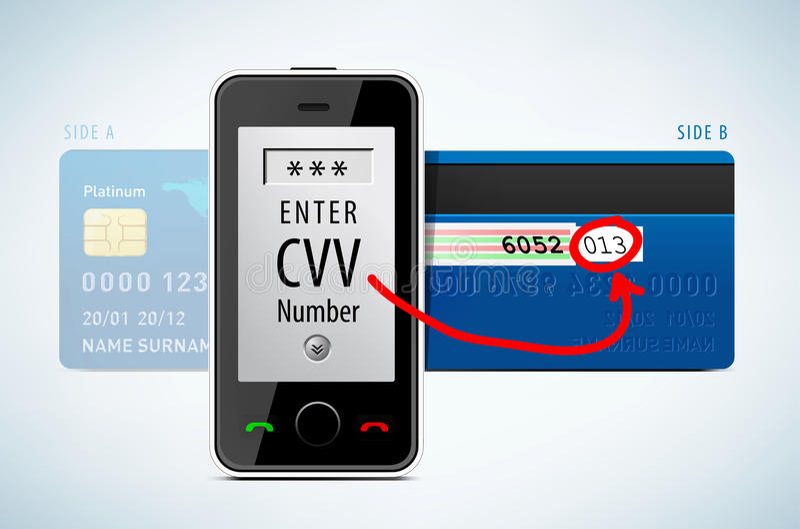 Kredytowa karta, CVV kod z telefonem komórkowym royalty ilustracja