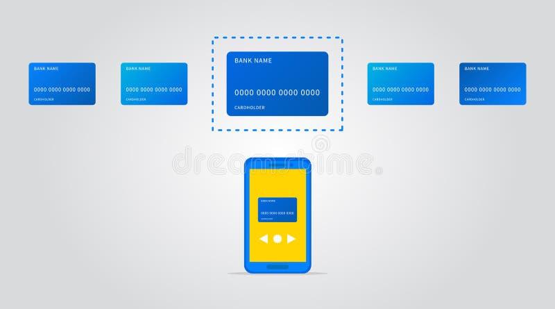 Kredytowe karty z telefonem komórkowym royalty ilustracja