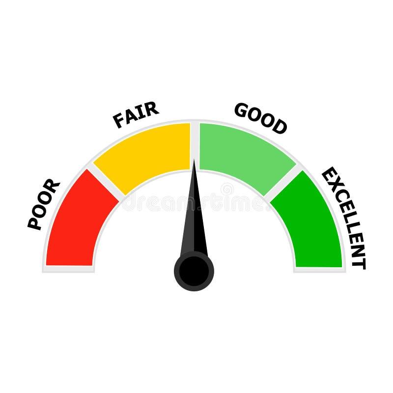 Kredytowy wskaźnik, wynik ikona wskazuje równą wypłacalność ilustracji
