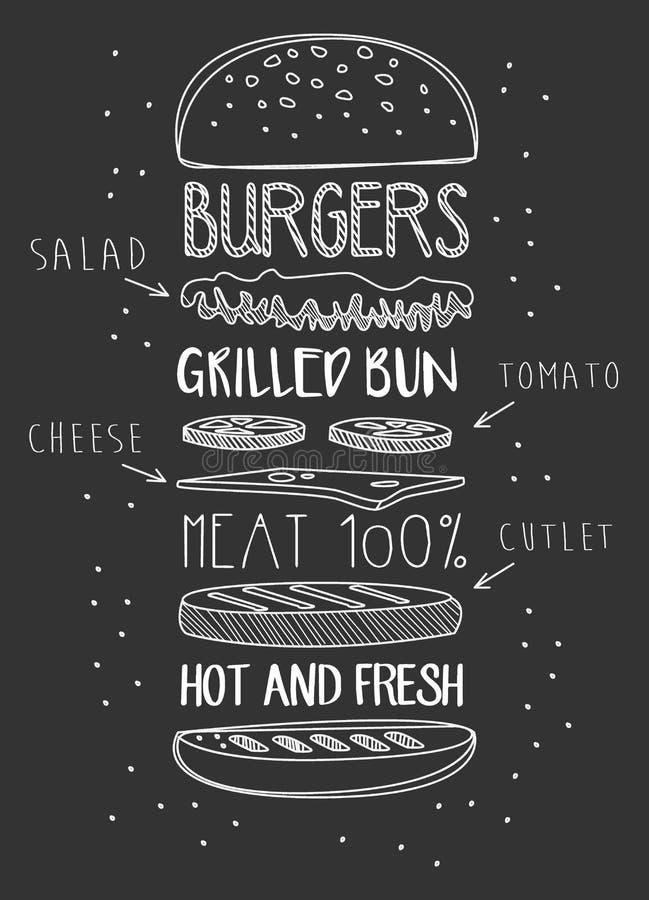 Kreide gezeichnete Komponenten des klassischen Cheeseburgers lizenzfreie abbildung