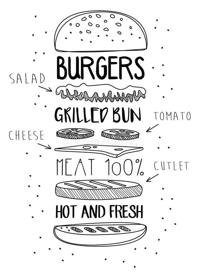 Kreide gezeichnete Komponenten des klassischen Cheeseburgers stock abbildung