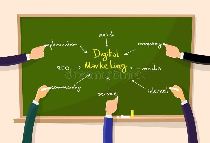 Kreide-Grün des Digital-Marketing-Konzept-Handabgehobenen betrages lizenzfreie abbildung