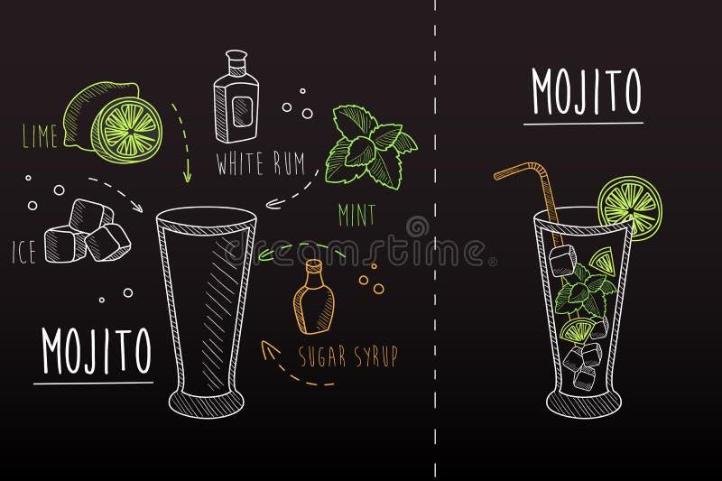 Kreideartillustration von mojito Rezept des alkoholischen Cocktails Glas, frischer Kalk, weißer Rum, Minze, Eiswürfel, Zucker vektor abbildung