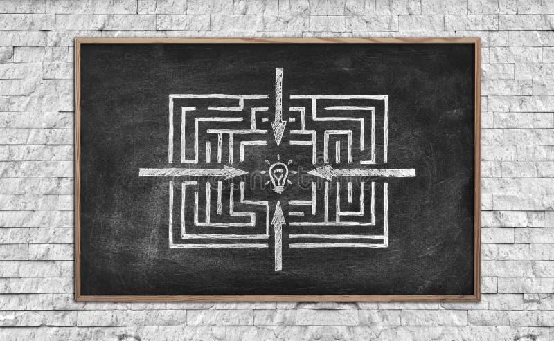 Kreidebrett mit Labyrinth lizenzfreie stockfotos