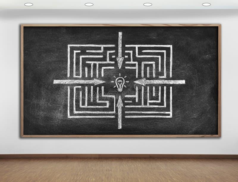 Kreidebrett mit Labyrinth stock abbildung