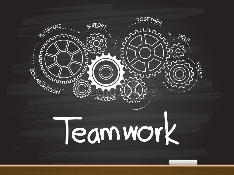 Kreidehandzeichnung mit Gang- und Teamwork-Wort Auch im corel abgehobenen Betrag stock abbildung