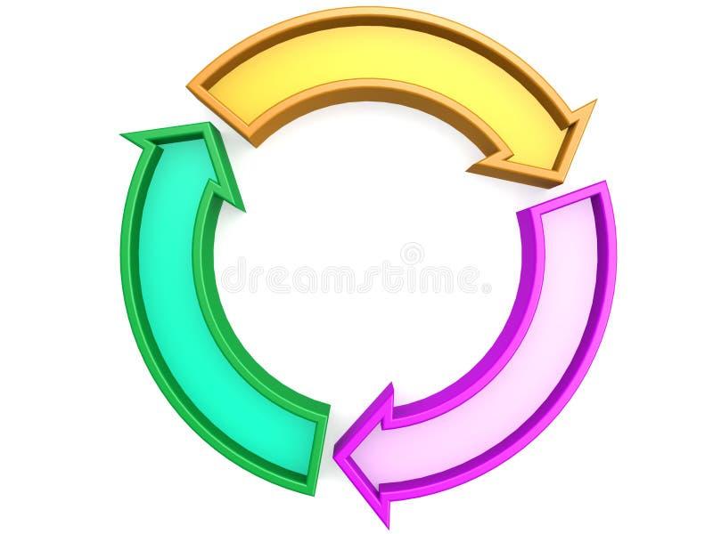 Kreis mit drei Pfeilen stock abbildung