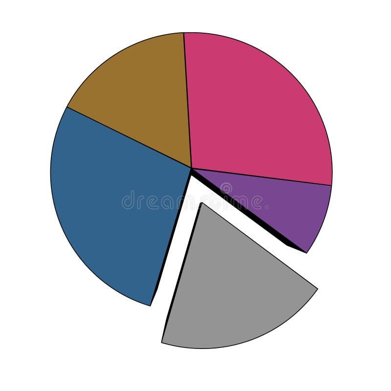 Kreisdiagramm lizenzfreie abbildung