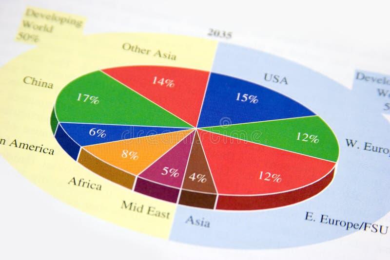 Kreisdiagramm lizenzfreie stockfotos