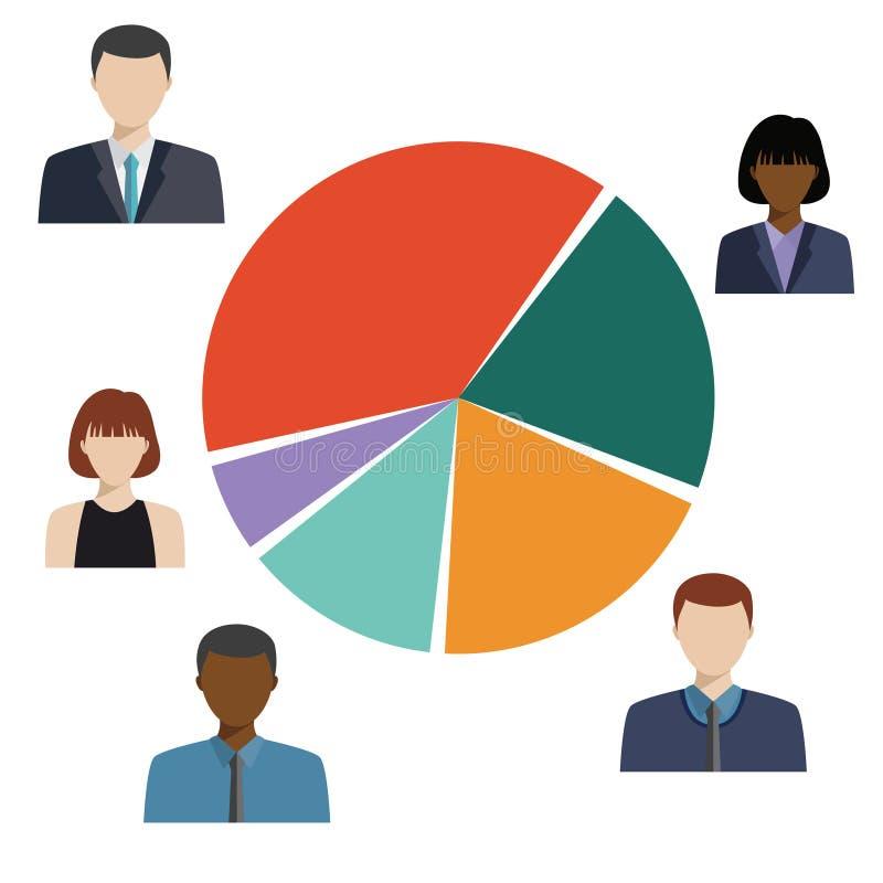 Kreisdiagramm, Bevölkerungsstatistik-Informationen stock abbildung